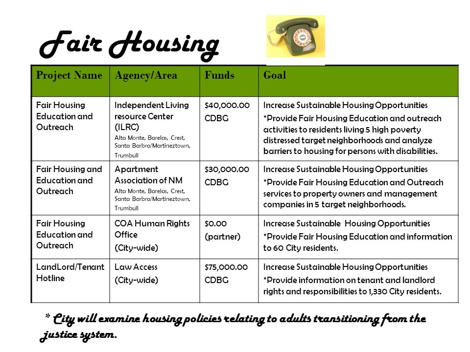 Fair Housing Project NameAgency/AreaFundsGoal Fair Housing Education and Outreach Independent Living resource Center (ILRC) Alta Monte, Barelas, Crest