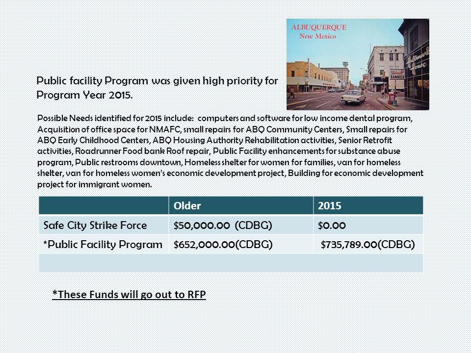Public facility Program was given high priority for Program Year 2015. Possible Needs identified for 2015 include: computers and software for low inco