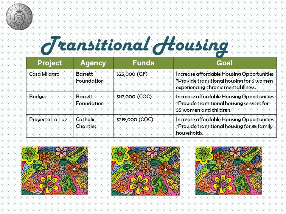 ProjectAgencyFundsGoal Casa MilagroBarrett Foundation $25,000 (GF)Increase affordable Housing Opportunities *Provide transitional housing for 6 women experiencing chronic mental illness.