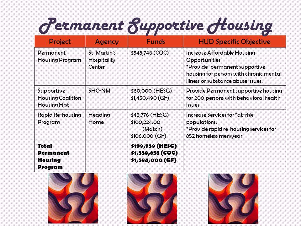 ProjectAgencyFundsHUD Specific Objective Permanent Housing Program St.