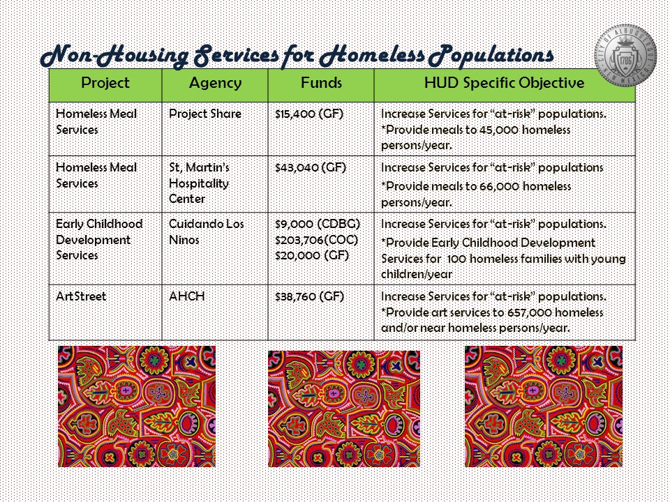 """ProjectAgencyFundsHUD Specific Objective Homeless Meal Services Project Share$15,400 (GF)Increase Services for """"at-risk"""" populations. *Provide meals t"""