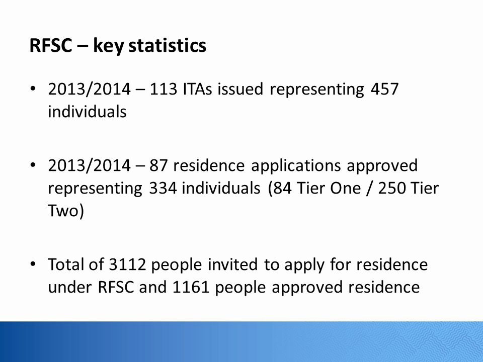 RFSC – key statistics 2013/2014 – 113 ITAs issued representing 457 individuals 2013/2014 – 87 residence applications approved representing 334 individuals (84 Tier One / 250 Tier Two) Total of 3112 people invited to apply for residence under RFSC and 1161 people approved residence