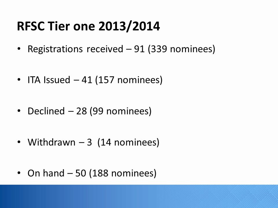 RFSC Tier one 2013/2014 Registrations received – 91 (339 nominees) ITA Issued – 41 (157 nominees) Declined – 28 (99 nominees) Withdrawn – 3 (14 nominees) On hand – 50 (188 nominees)