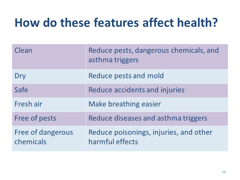 How do these features affect health.