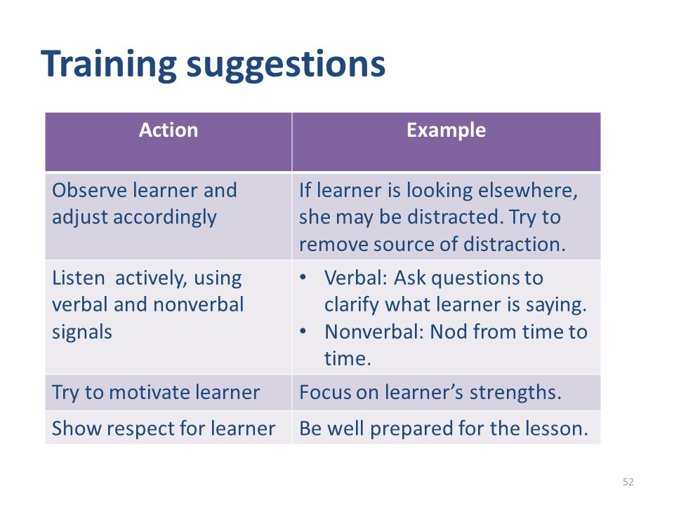 Training suggestions ActionExample Observe learner and adjust accordingly If learner is looking elsewhere, she may be distracted.
