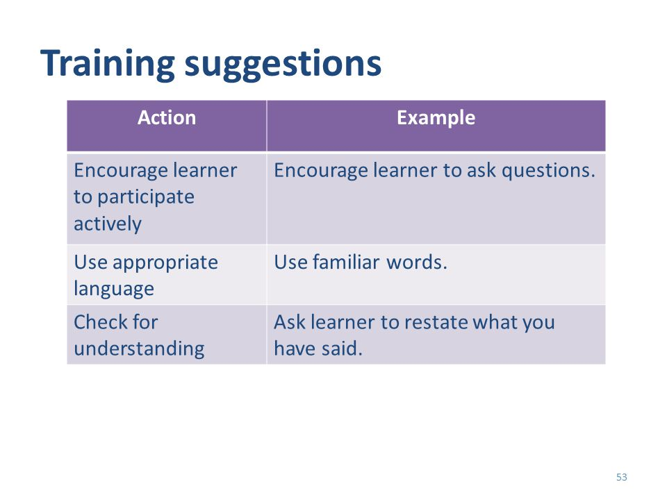 Training suggestions ActionExample Encourage learner to participate actively Encourage learner to ask questions.
