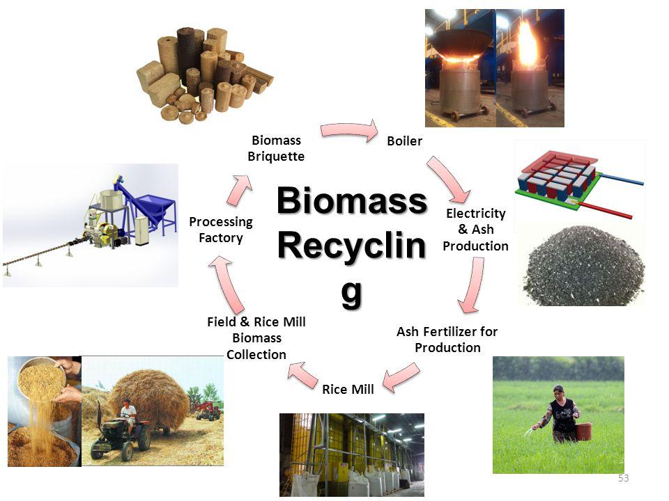 Biomass Recyclin g 53