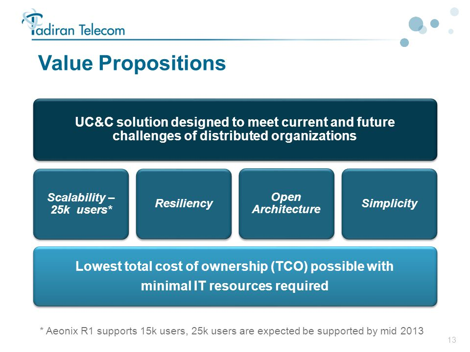 13 Value Propositions UC&C solution designed to meet current and future challenges of distributed organizations Scalability – 25k users* Resiliency Op