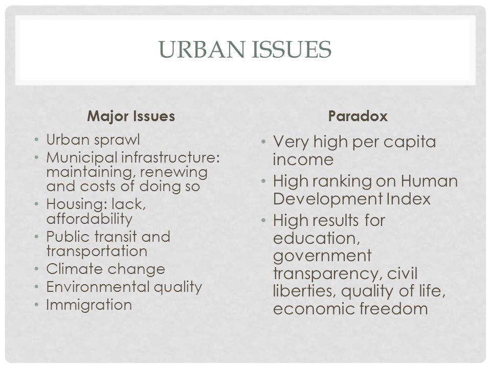 URBAN ISSUES Major Issues Urban sprawl Municipal infrastructure: maintaining, renewing and costs of doing so Housing: lack, affordability Public trans