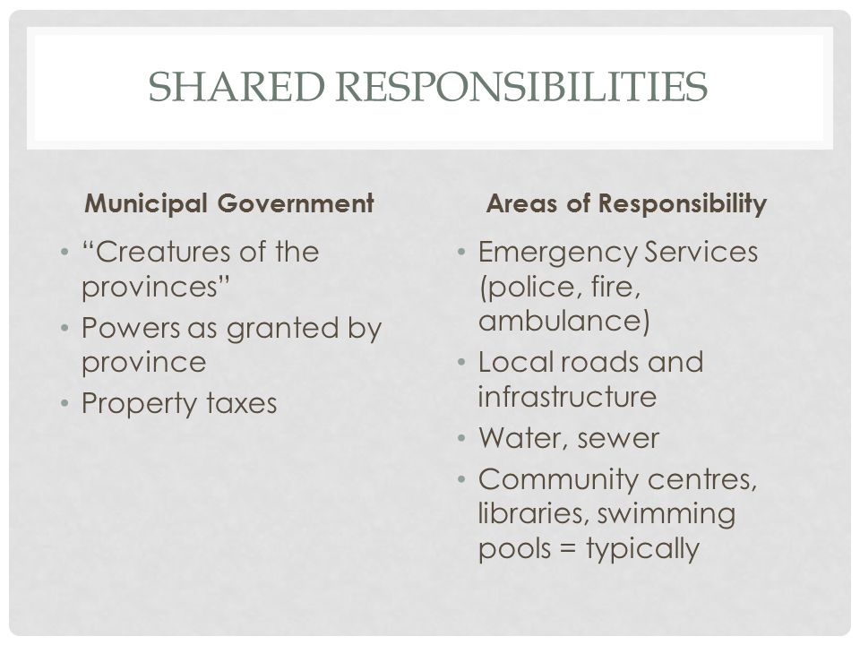 """SHARED RESPONSIBILITIES Municipal Government """"Creatures of the provinces"""" Powers as granted by province Property taxes Areas of Responsibility Emergen"""