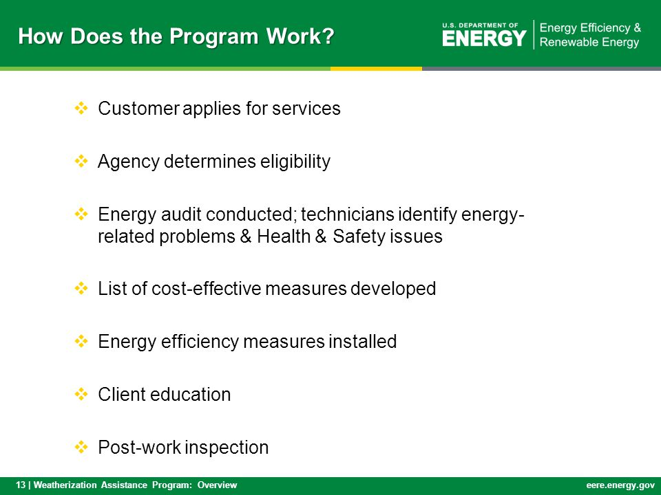 13 | Weatherization Assistance Program: Overvieweere.energy.gov  Customer applies for services  Agency determines eligibility  Energy audit conducted; technicians identify energy- related problems & Health & Safety issues  List of cost-effective measures developed  Energy efficiency measures installed  Client education  Post-work inspection How Does the Program Work