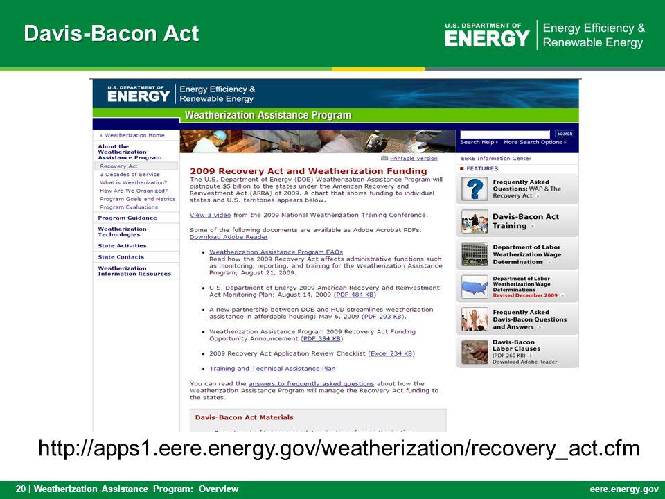 20 | Weatherization Assistance Program: Overvieweere.energy.gov Davis-Bacon Act http://apps1.eere.energy.gov/weatherization/recovery_act.cfm