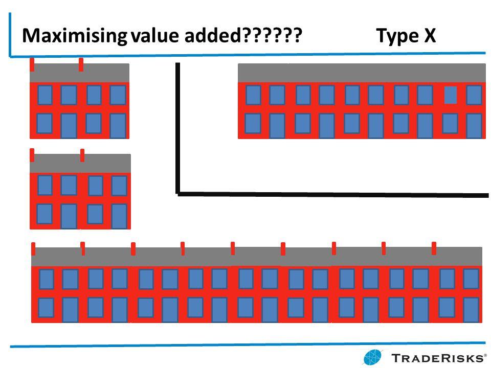 Maximising value added?????? Type X
