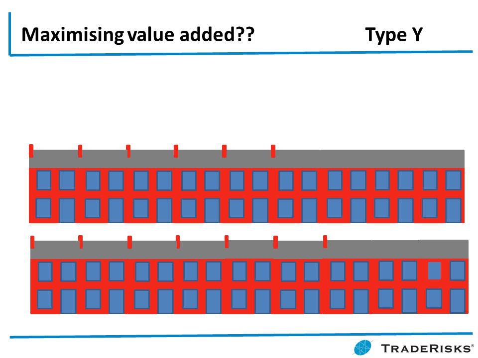 Maximising value added?? Type Y