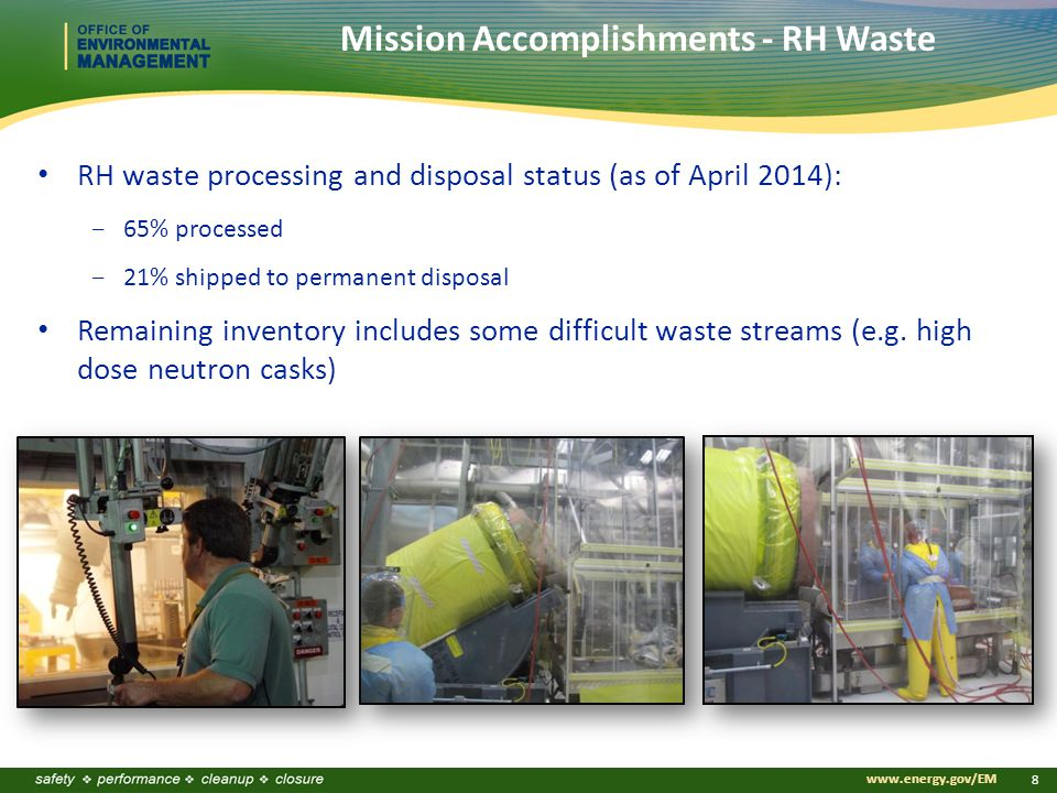 www.energy.gov/EM 8 Mission Accomplishments - RH Waste RH waste processing and disposal status (as of April 2014):  65% processed  21% shipped to permanent disposal Remaining inventory includes some difficult waste streams (e.g.