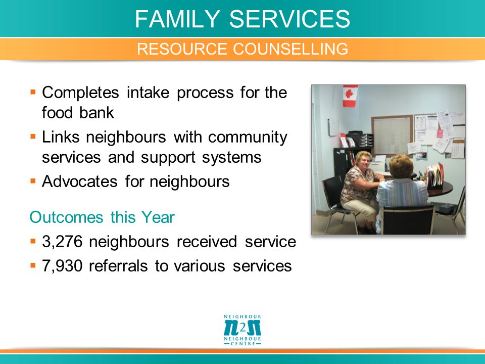 FAMILY SERVICES RESOURCE COUNSELLING  Completes intake process for the food bank  Links neighbours with community services and support systems  Advocates for neighbours Outcomes this Year  3,276 neighbours received service  7,930 referrals to various services