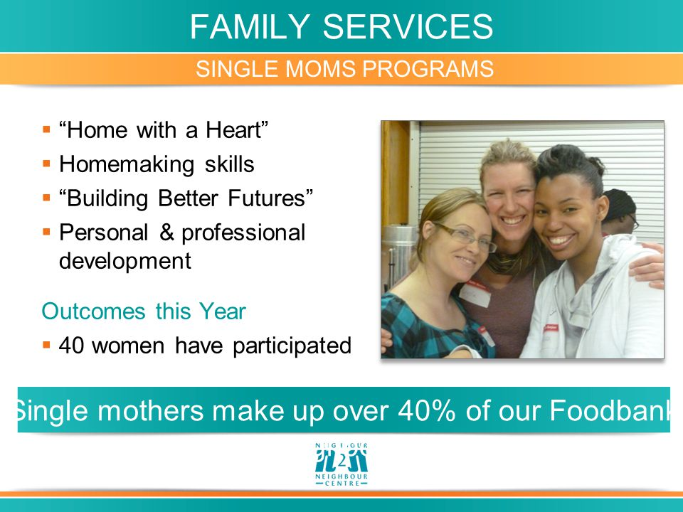 "FAMILY SERVICES SINGLE MOMS PROGRAMS  ""Home with a Heart""  Homemaking skills  ""Building Better Futures""  Personal & professional development Outco"