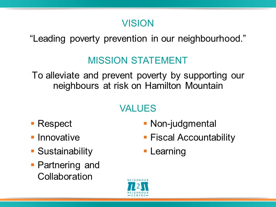To alleviate and prevent poverty by supporting our neighbours at risk on Hamilton Mountain Leading poverty prevention in our neighbourhood. MISSION STATEMENT VALUES VISION  Respect  Innovative  Sustainability  Partnering and Collaboration  Non-judgmental  Fiscal Accountability  Learning