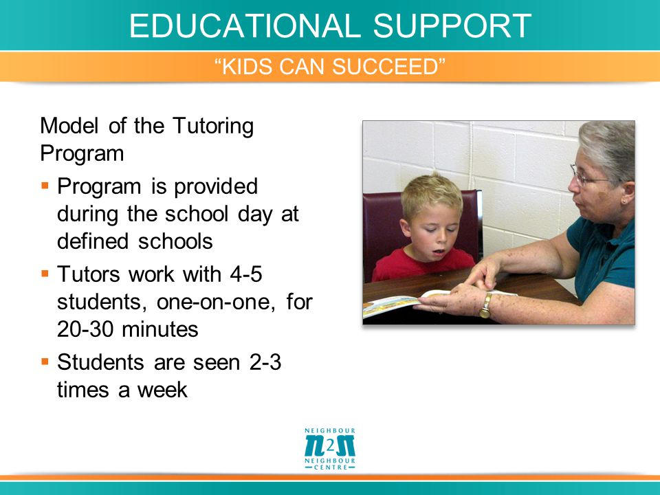 EDUCATIONAL SUPPORT KIDS CAN SUCCEED Model of the Tutoring Program  Program is provided during the school day at defined schools  Tutors work with 4-5 students, one-on-one, for 20-30 minutes  Students are seen 2-3 times a week
