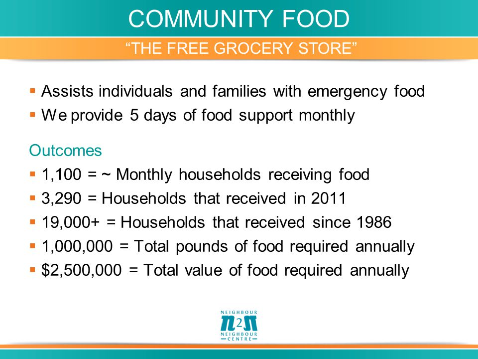 THE FREE GROCERY STORE  Assists individuals and families with emergency food  We provide 5 days of food support monthly Outcomes  1,100 = ~ Monthly households receiving food  3,290 = Households that received in 2011  19,000+ = Households that received since 1986  1,000,000 = Total pounds of food required annually  $2,500,000 = Total value of food required annually COMMUNITY FOOD