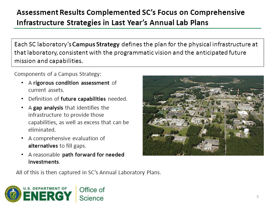 Assessment Results Complemented SC's Focus on Comprehensive Infrastructure Strategies in Last Year's Annual Lab Plans Components of a Campus Strategy: A rigorous condition assessment of current assets.