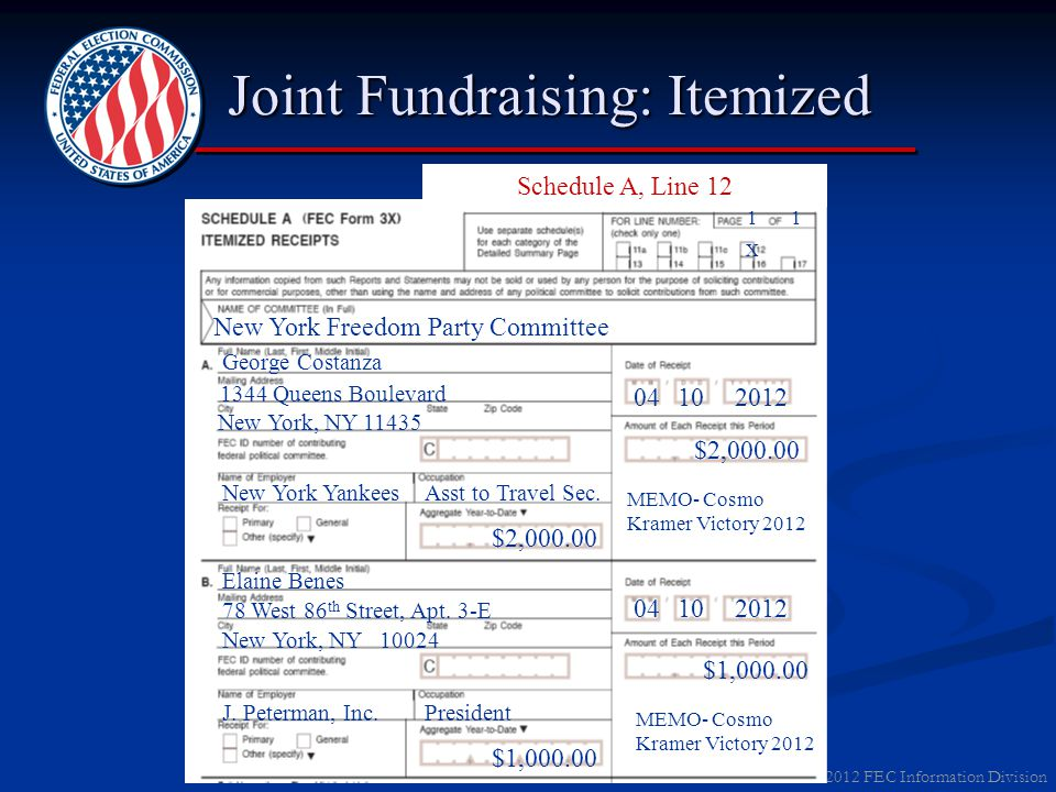 2012 FEC Information Division Joint Fundraising: Itemized Schedule A, Line 12 New York Freedom Party Committee 11 X George Costanza Elaine Benes 1344