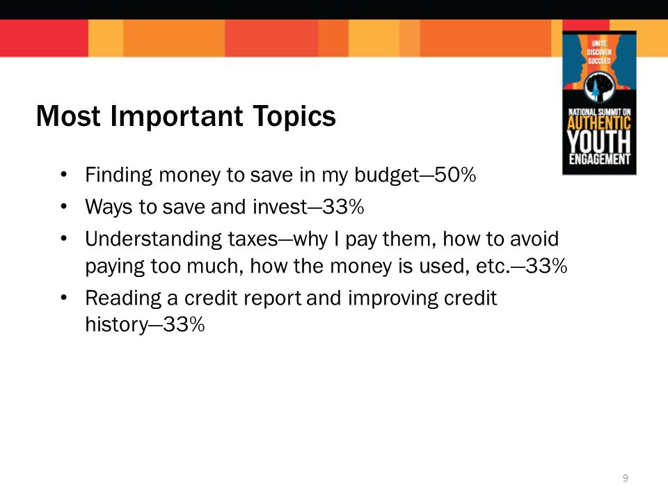 Most Important Topics Finding money to save in my budget—50% Ways to save and invest—33% Understanding taxes—why I pay them, how to avoid paying too much, how the money is used, etc.—33% Reading a credit report and improving credit history—33% 9