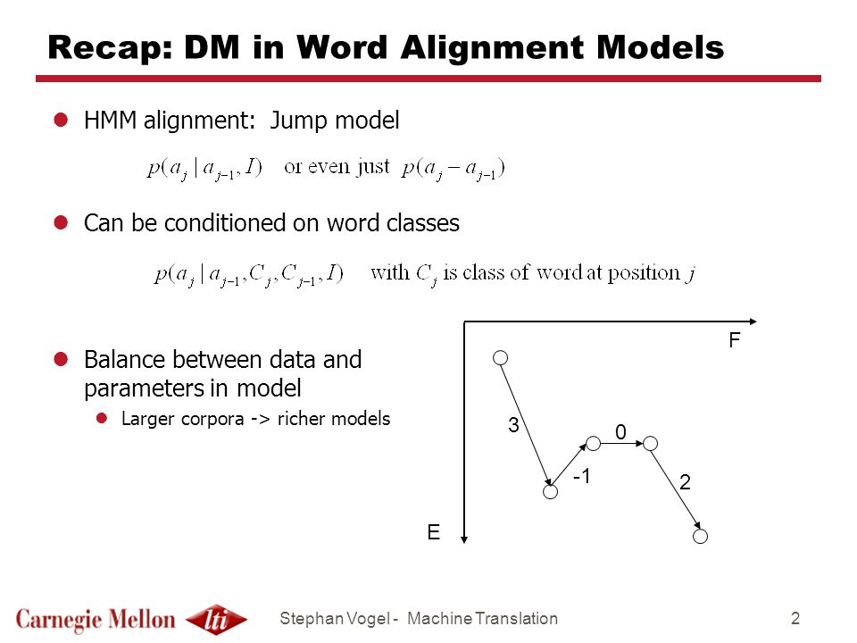 Stephan Vogel - Machine Translation3 Distance Model lDecoder typically generates target sequence sequentially, while jumping forth and back on source sentence lSimplest reordering model lCost of a reordering depends only on the distance of the reordering lDistribution can be estimated from alignment lOr just a Gaussian with mean 1 lOr log p( a j | a j-1, I) = a j – a j-1 i.e.