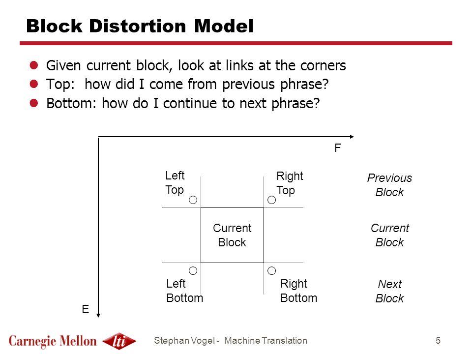 Stephan Vogel - Machine Translation6 Block Distortion Model lTop-Left: prev-to-current = monotone F E Current Block Left Top Previous Block
