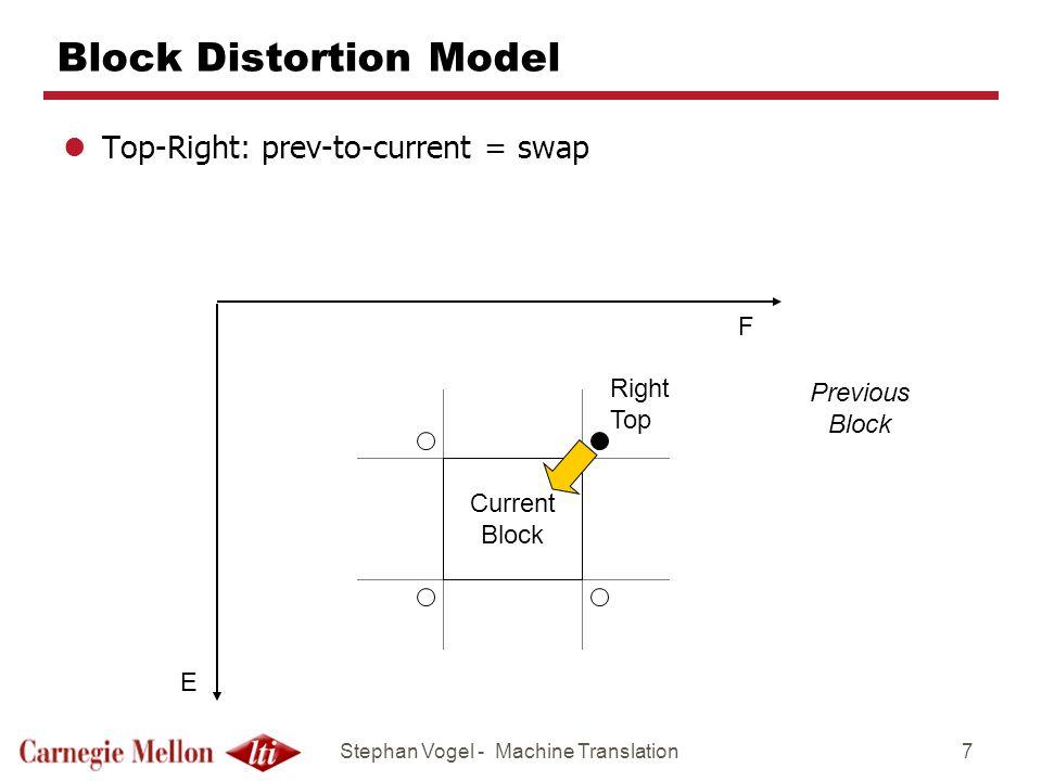 Stephan Vogel - Machine Translation7 Block Distortion Model lTop-Right: prev-to-current = swap F E Current Block Right Top Previous Block