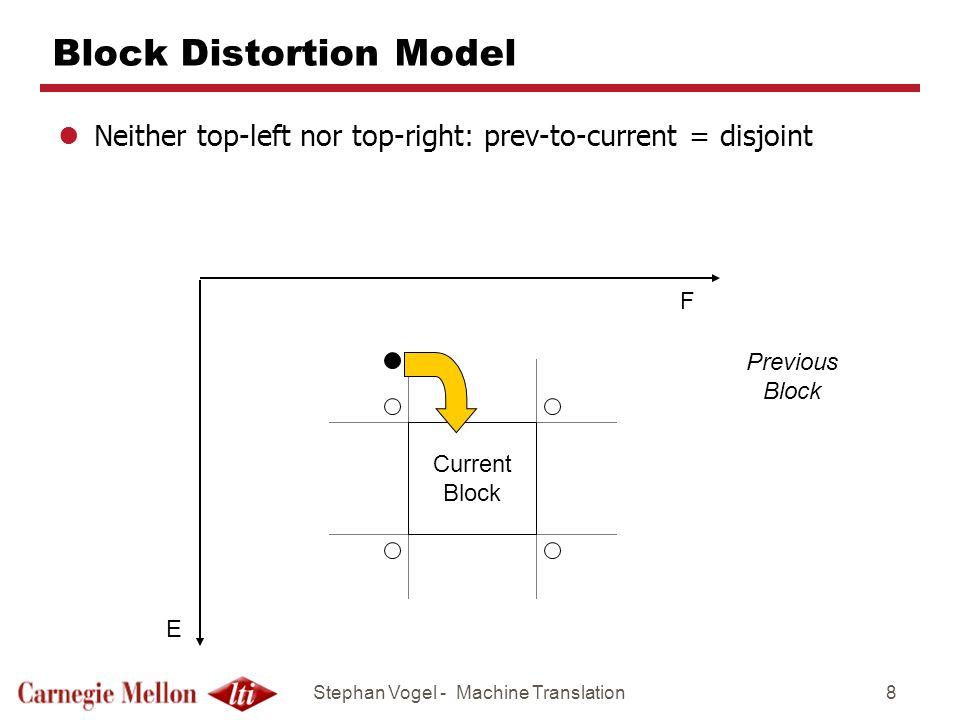 Stephan Vogel - Machine Translation9 Block Distortion Model lBottom-Right: current-to-next = monotone F E Current Block Next Block