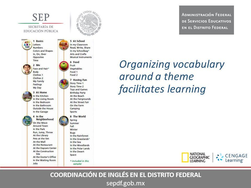 Organizing vocabulary around a theme facilitates learning COORDINACIÓN DE INGLÉS EN EL DISTRITO FEDERAL sepdf.gob.mx