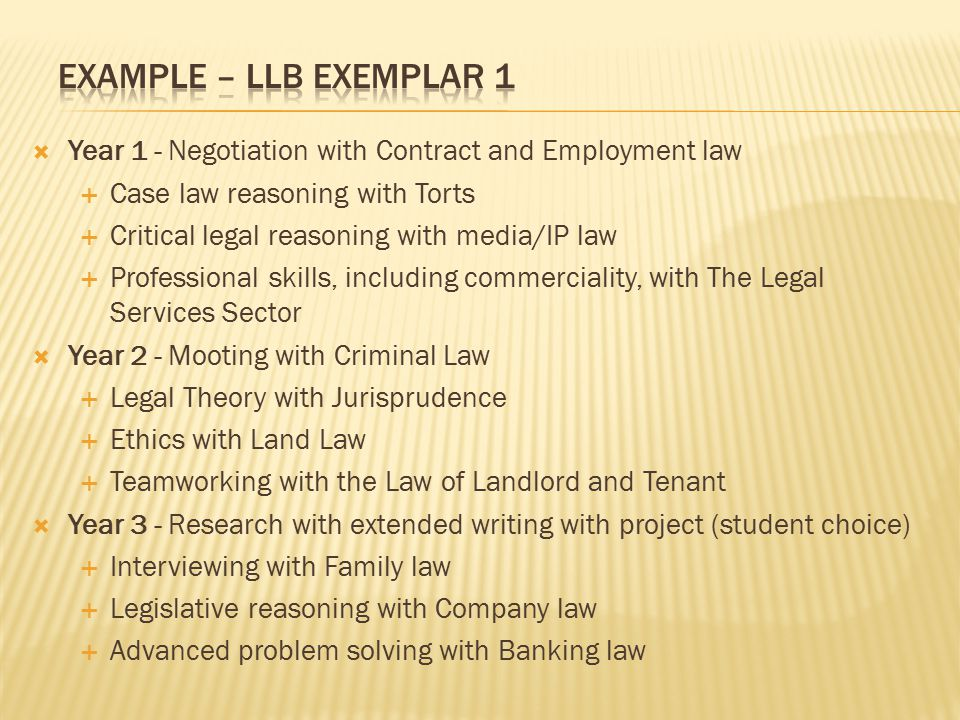  Year 1 - Negotiation with Contract and Employment law  Case law reasoning with Torts  Critical legal reasoning with media/IP law  Professional skills, including commerciality, with The Legal Services Sector  Year 2 - Mooting with Criminal Law  Legal Theory with Jurisprudence  Ethics with Land Law  Teamworking with the Law of Landlord and Tenant  Year 3 - Research with extended writing with project (student choice)  Interviewing with Family law  Legislative reasoning with Company law  Advanced problem solving with Banking law