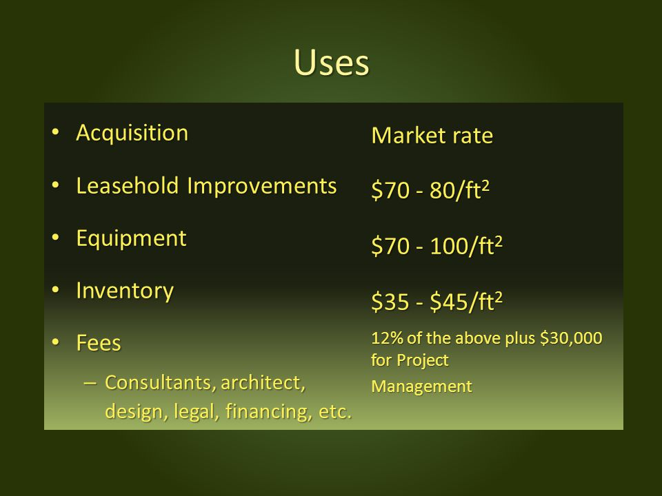 Uses Acquisition Acquisition Leasehold Improvements Leasehold Improvements Equipment Equipment Inventory Inventory Fees Fees – Consultants, architect, design, legal, financing, etc.