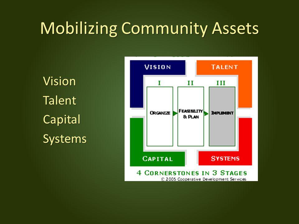 Mobilizing Community Assets VisionTalentCapitalSystems