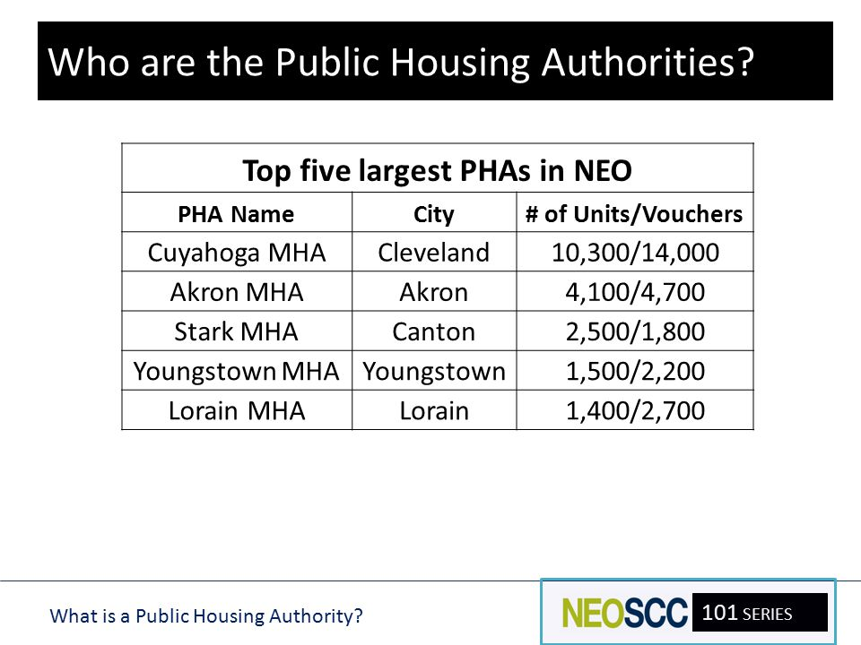 What is a Public Housing Authority? 101 SERIES Top five largest PHAs in NEO PHA NameCity# of Units/Vouchers Cuyahoga MHACleveland10,300/14,000 Akron M