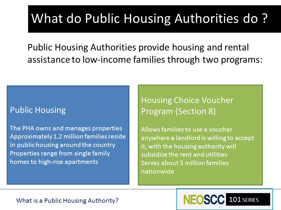 What is a Public Housing Authority.