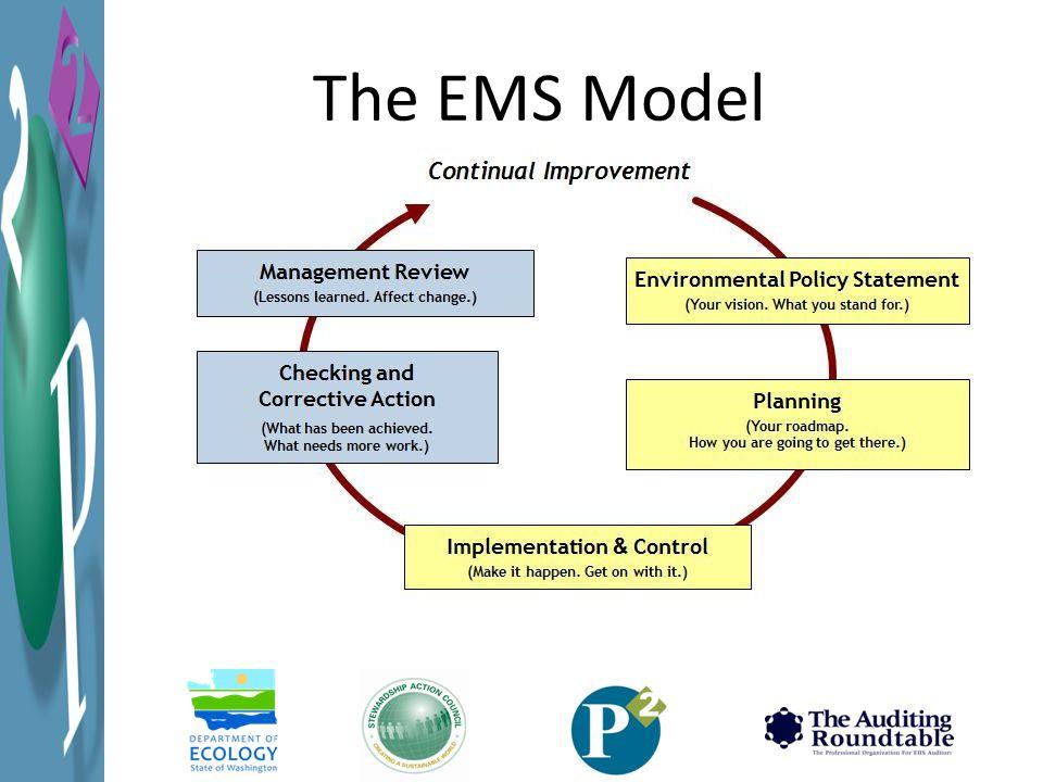 The EMS Model