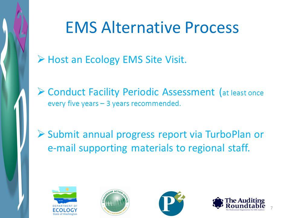 EMS Alternative Process  Host an Ecology EMS Site Visit.