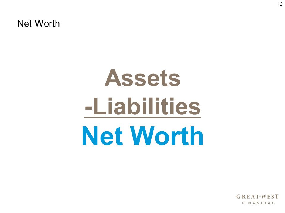 Assets -Liabilities Net Worth 12
