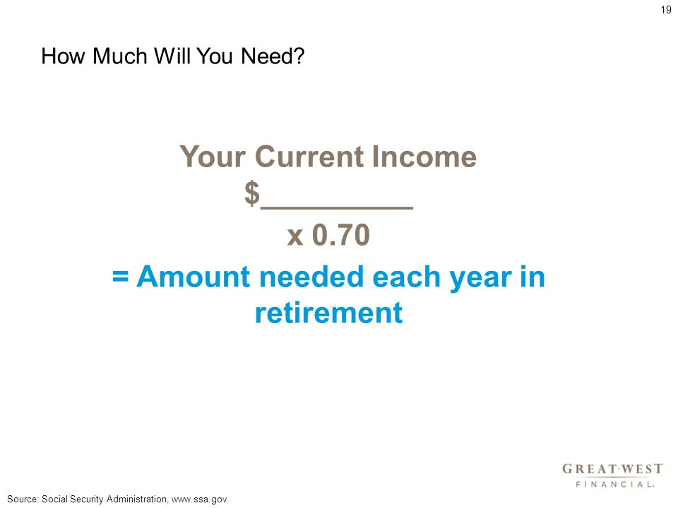 Source: Social Security Administration, www.ssa.gov Just how much will you need in retirement.