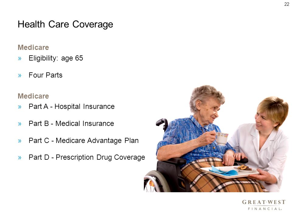 Health Care Coverage Medicare »Eligibility: age 65 »Four Parts Medicare »Part A - Hospital Insurance »Part B - Medical Insurance »Part C - Medicare Advantage Plan »Part D - Prescription Drug Coverage 22