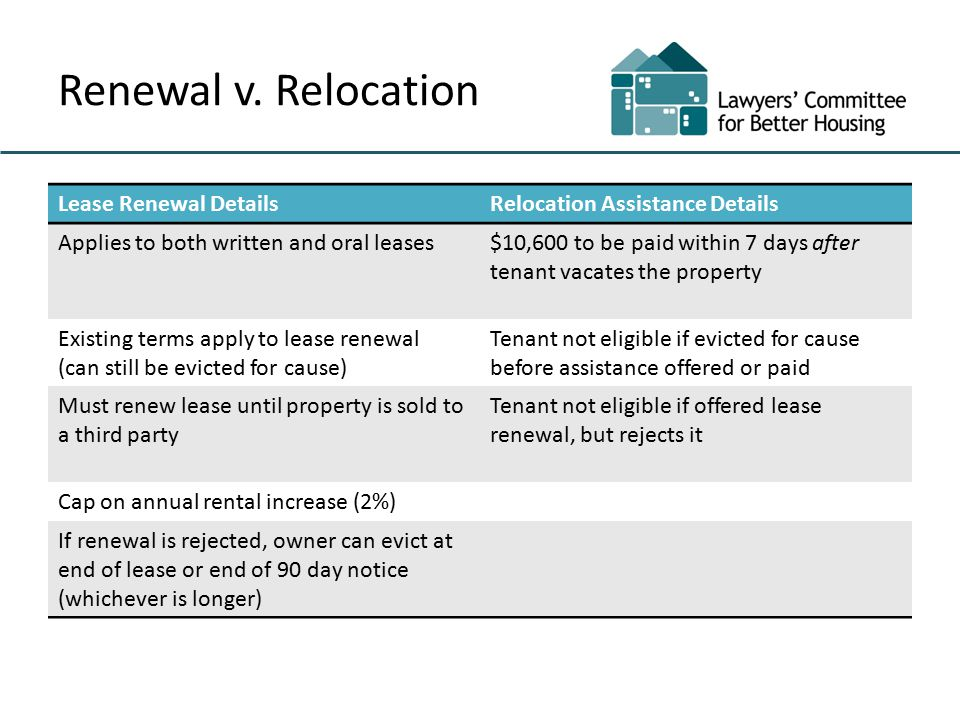 Renewal v. Relocation Lease Renewal DetailsRelocation Assistance Details Applies to both written and oral leases$10,600 to be paid within 7 days after