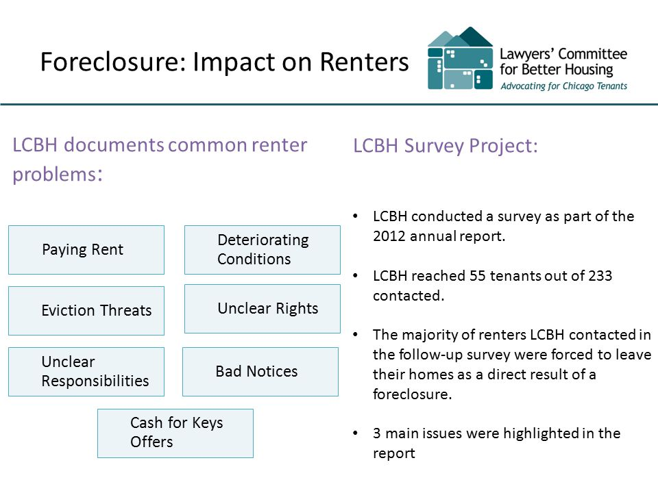 Foreclosure: Impact on Renters LCBH conducted a survey as part of the 2012 annual report.