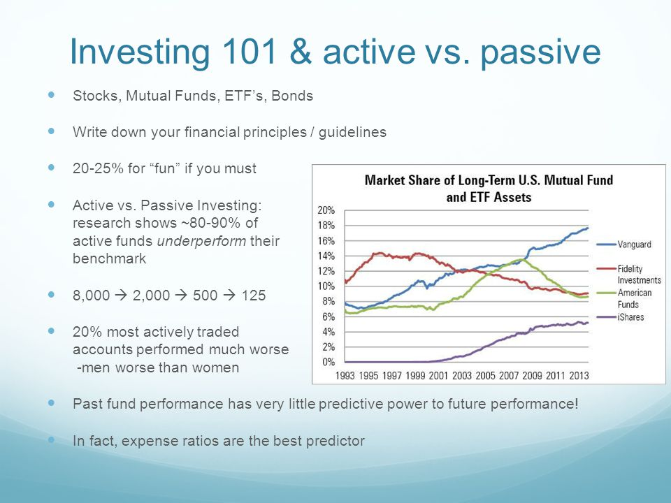 Investing 101 & active vs.
