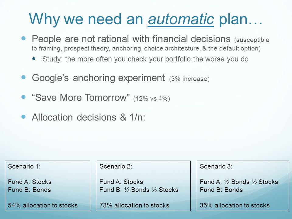 Why we need an automatic plan… People are not rational with financial decisions (susceptible to framing, prospect theory, anchoring, choice architecture, & the default option) Study: the more often you check your portfolio the worse you do Google's anchoring experiment (3% increase) Save More Tomorrow (12% vs 4%) Allocation decisions & 1/n: Scenario 1: Fund A: Stocks Fund B: Bonds 54% allocation to stocks Scenario 2: Fund A: Stocks Fund B: ½ Bonds ½ Stocks 73% allocation to stocks Scenario 3: Fund A: ½ Bonds ½ Stocks Fund B: Bonds 35% allocation to stocks