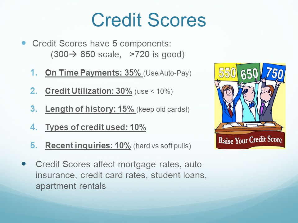 Credit Scores Credit Scores have 5 components: (300  850 scale, >720 is good) 1.