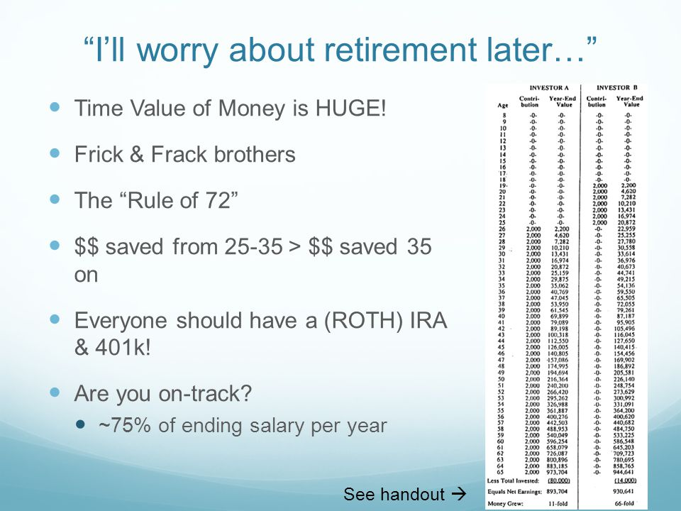 I'll worry about retirement later… Time Value of Money is HUGE.