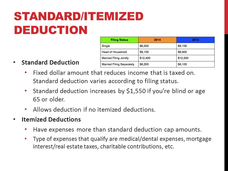 STANDARD/ITEMIZED DEDUCTION Standard Deduction Fixed dollar amount that reduces income that is taxed on.