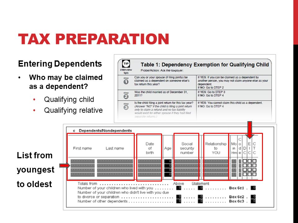 TAX PREPARATION Entering Dependents Who may be claimed as a dependent.